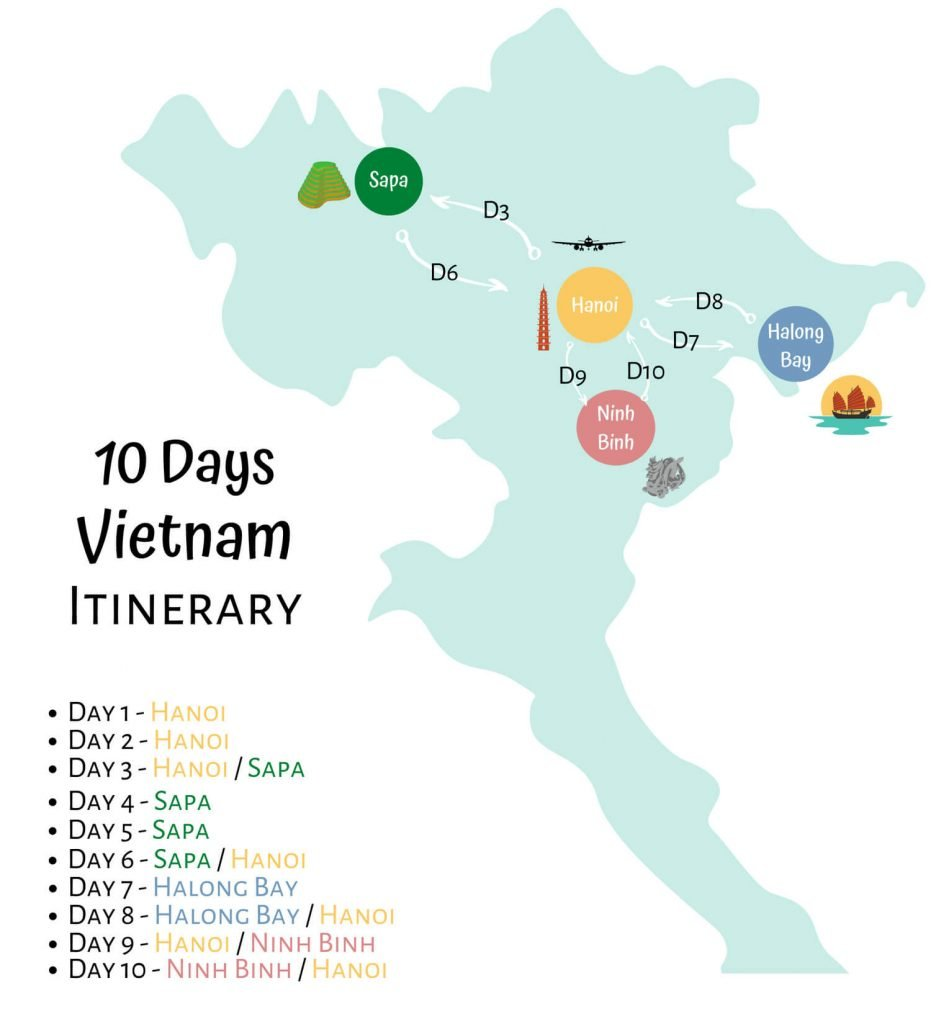 Itinerary 10 Days North Vietnam Only