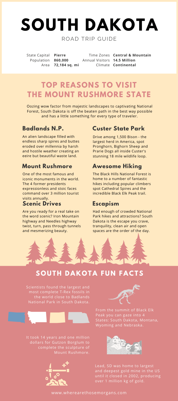 South Dakota Road Trip infographic where are those Morgans